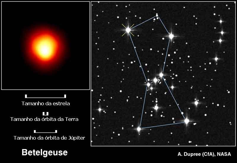 Evidências De Deus Na Constelação De órion Sétimo Dia