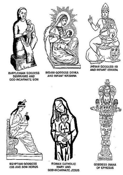 Maria Catolicismo = Maria Babilônia