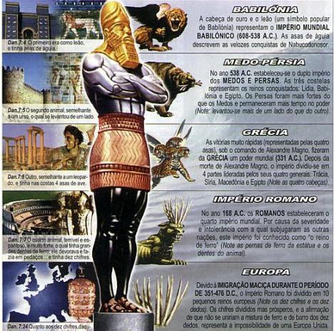Revelando as profecias e mistérios do livro de Daniel Estatua-de-nabucodonosor