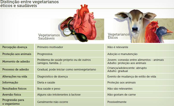 Entre a Ética e a Saúde   SÉTIMO DIA 3b435f7d31