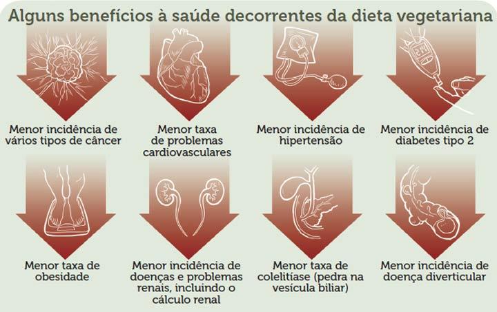 Késia Diego Quintaes é doutora em Alimentos e Nutrição 4dbd4bdb40