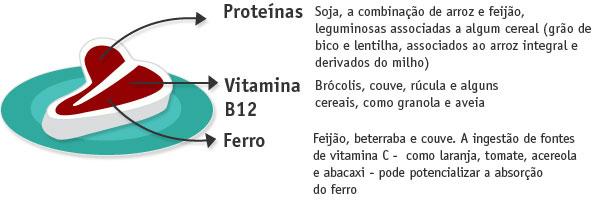 la pina es danina para el acido urico bicarbonato de sodio es bueno para el acido urico recetas para acido urico
